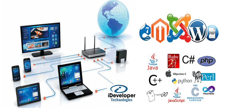 Software Solutions Profile